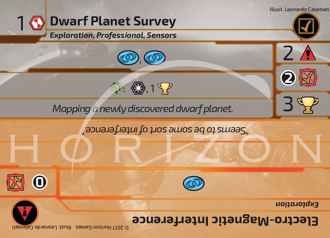 Dwarf Planet Survey